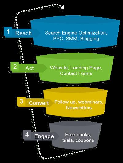 sd-Marketing-Services-Agency-1-1-copy-min